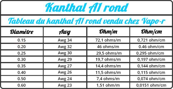 Kanthal-0.30-2
